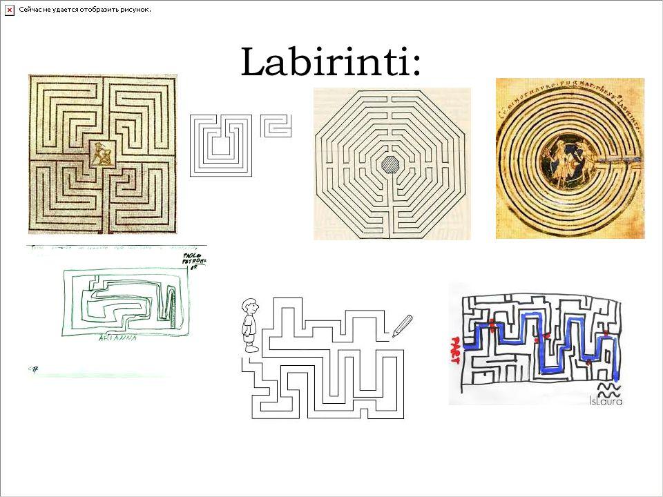 Osservazioni verbali: - Cos è un labirinto.- Ha un entrata, un uscita.