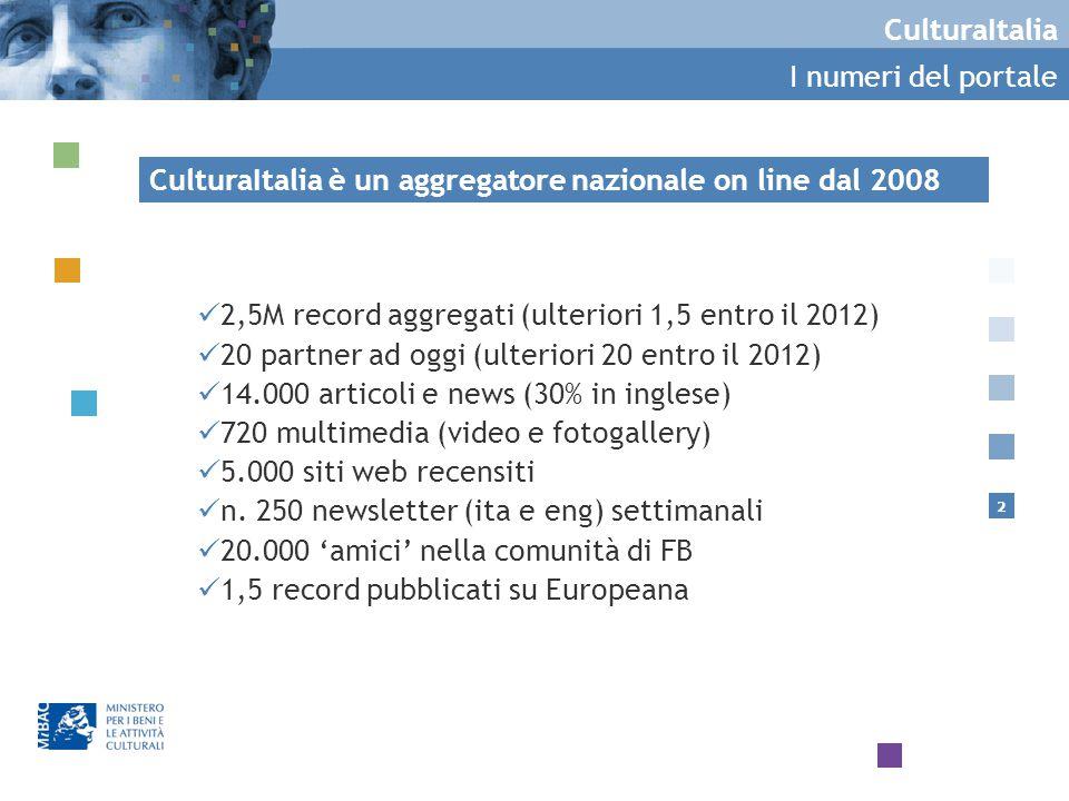 2 CulturaItalia I numeri del portale 2,5M record aggregati (ulteriori 1,5 entro il 2012) 20 partner ad oggi (ulteriori 20 entro il 2012) 14.000 articoli e news (30% in inglese) 720 multimedia (video e fotogallery) 5.000 siti web recensiti n.
