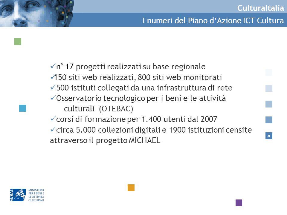 15 CulturaItalia Il MiBAC e il contesto internazionale Esperienza del MiBAC nel coordinare numerosi progetti europei nel campo della digitalizzazione del patrimonio culturale e per l'accesso e la fruizione in rete (MINERVA, MICHAEL, ATHENA, DC-NET, LINKED HERITAGE) Raccomandazione della Commissione europea del 27 /10/2011 per incrementare la digitalizzazione elo sviluppo degli aggregatori nazionali Conclusioni del Consiglio dei ministri UE (2006, 2008, 2010, in corso di elaborazione 2012) CulturaItalia è tra i più ricchi aggregatori nazionali nei paesi della UE