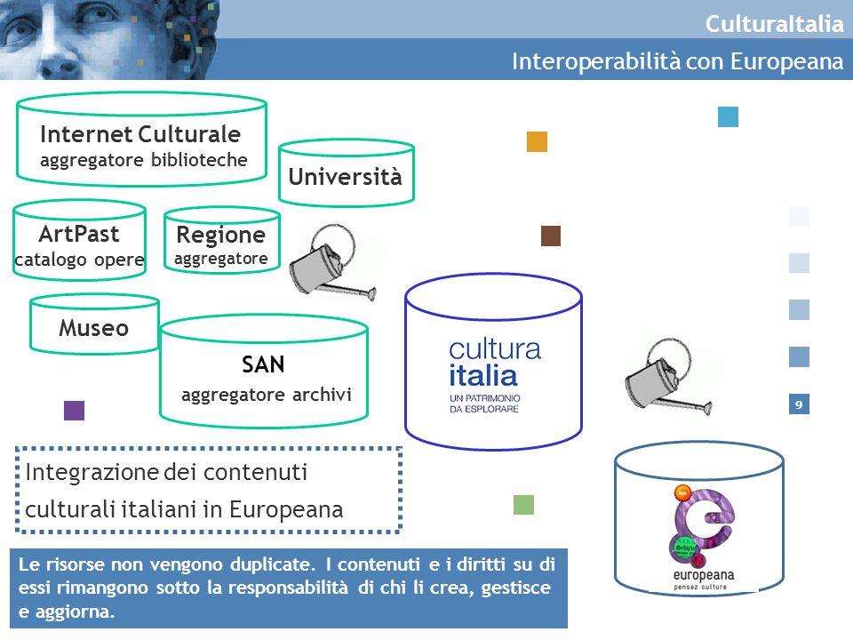 10 Obiettivi CulturaItalia CulturaItalia raccoglie ed organizza milioni di informazioni sulle risorse che compongono il ricco universo culturale del paese, mettendole a disposizione degli utenti della Rete.