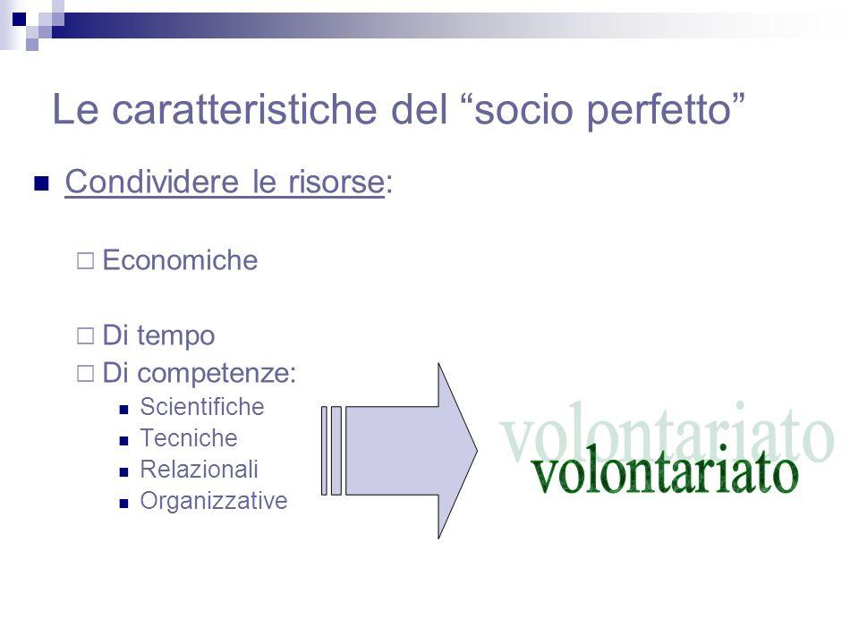 Le caratteristiche del socio perfetto Condividere le risorse: EEconomiche DDi tempo DDi competenze: Scientifiche Tecniche Relazionali Organizzative