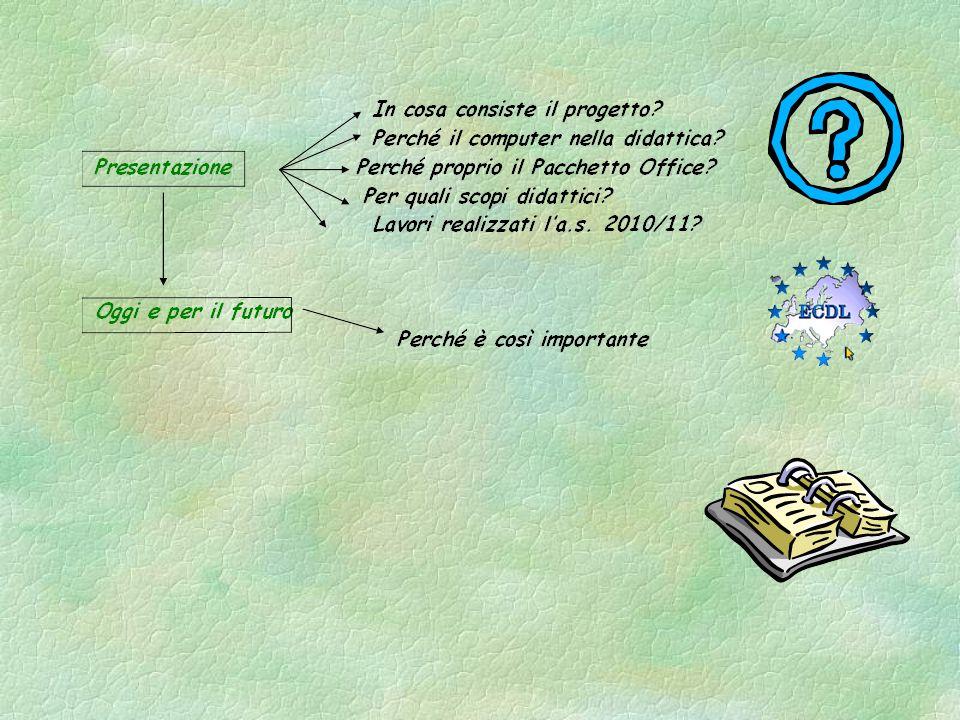 """"""" """"Imparo l'informatica giocando"""" Prof. Giuseppe Natale COMPRENSIVO DI GHEDI Competenze digitali ANNO SCOLASTICO 2014/15"""