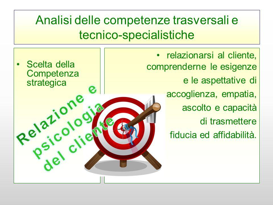 Lo scenario europeo Scelta della Competenza strategica Analisi delle competenze trasversali e tecnico-specialistiche relazionarsi al cliente, comprend