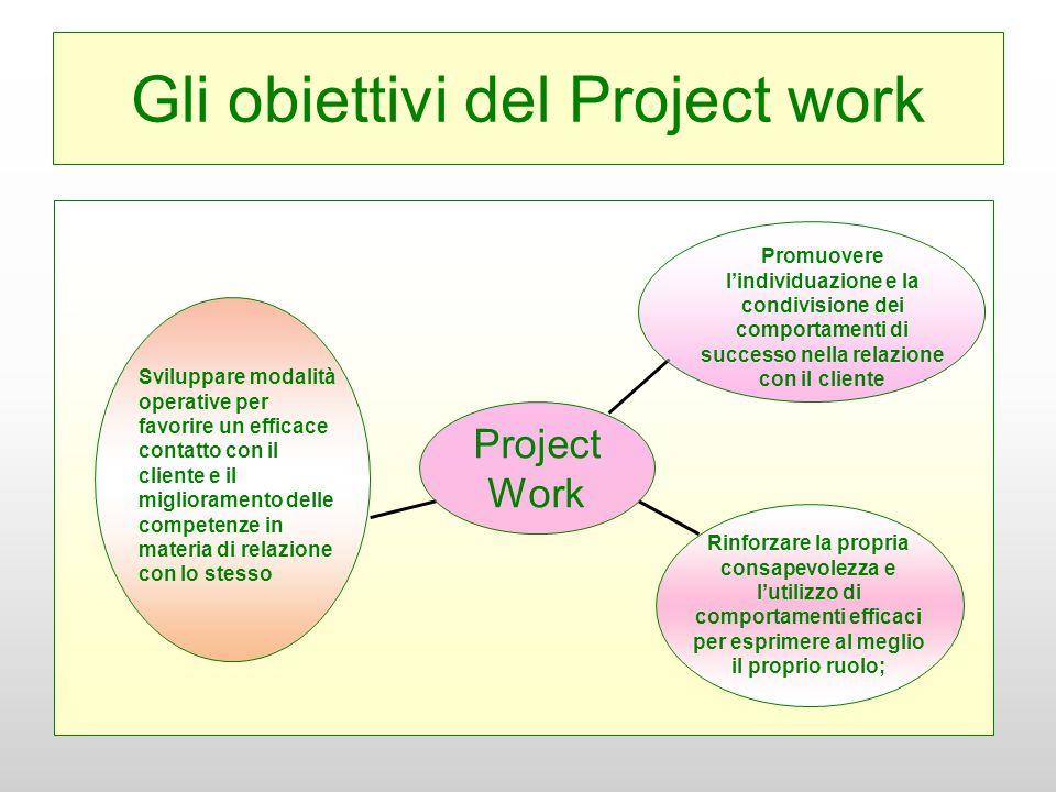 Gli obiettivi del Project work Project Work Promuovere l'individuazione e la condivisione dei comportamenti di successo nella relazione con il cliente