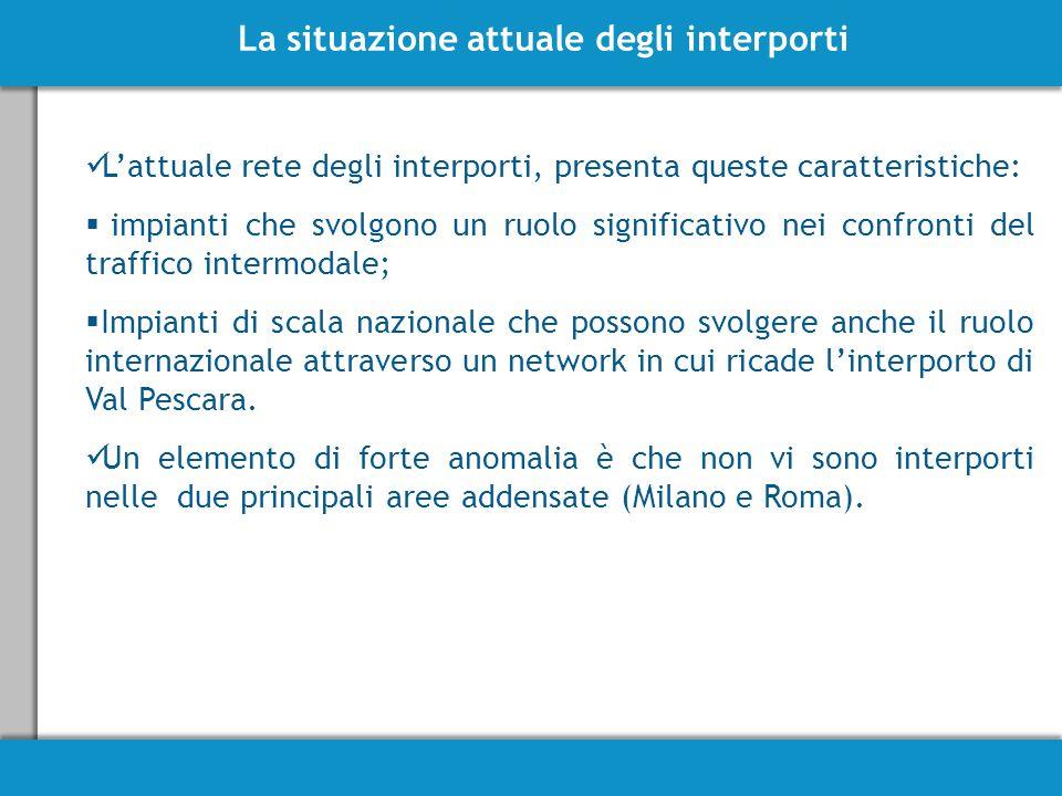La situazione attuale degli interporti L'attuale rete degli interporti, presenta queste caratteristiche:  impianti che svolgono un ruolo significativo nei confronti del traffico intermodale;  Impianti di scala nazionale che possono svolgere anche il ruolo internazionale attraverso un network in cui ricade l'interporto di Val Pescara.