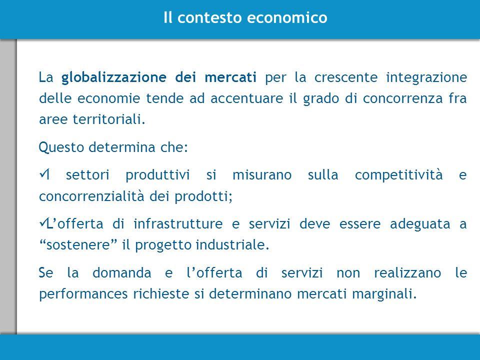 Il contesto economico La globalizzazione dei mercati per la crescente integrazione delle economie tende ad accentuare il grado di concorrenza fra aree territoriali.