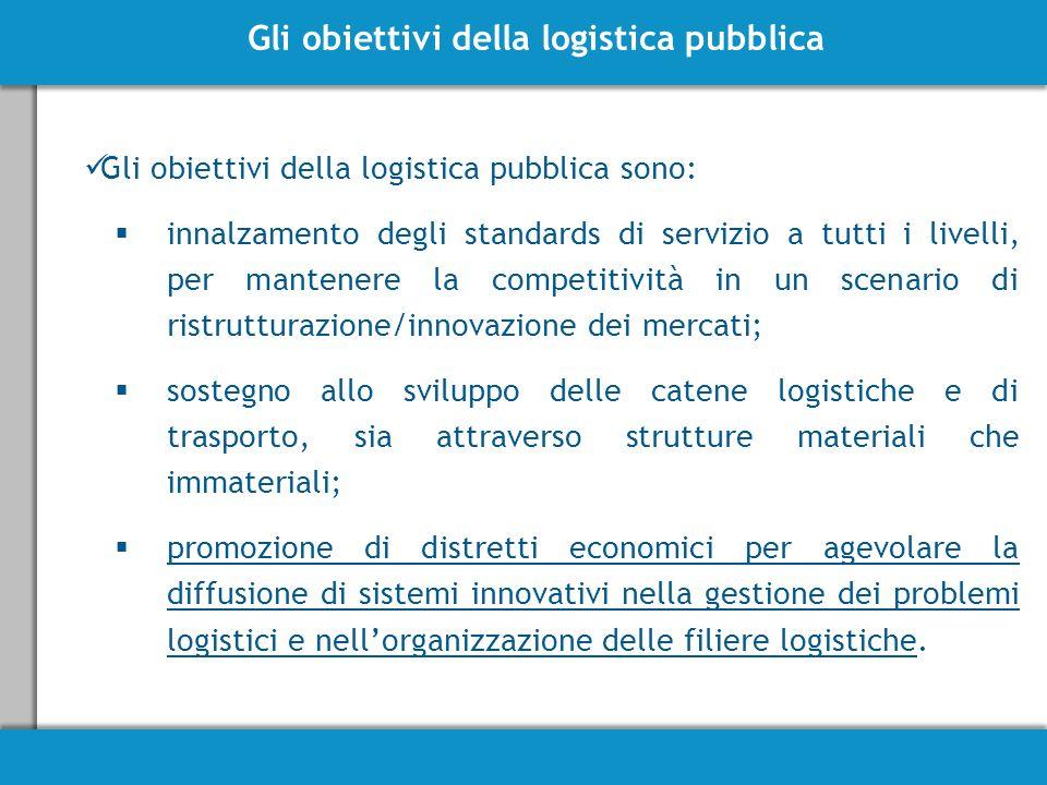 La logistica privata Ai due concetti base mission e core business si associano: leasing ed outsourcing.