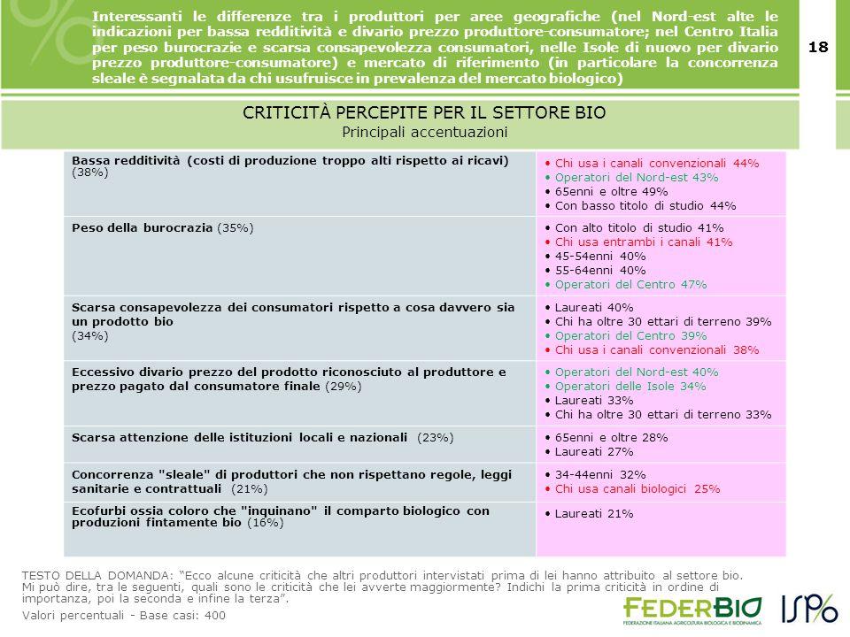 18 CRITICITÀ PERCEPITE PER IL SETTORE BIO TESTO DELLA DOMANDA: Ecco alcune criticità che altri produttori intervistati prima di lei hanno attribuito al settore bio.