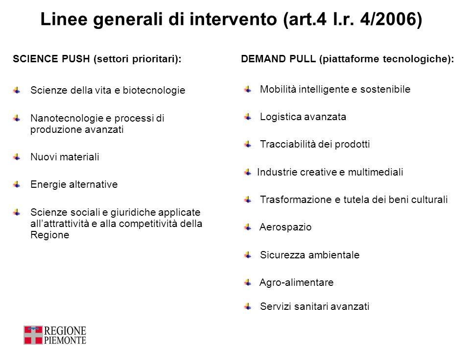 Linee generali di intervento (art.4 l.r. 4/2006) SCIENCE PUSH (settori prioritari): Scienze della vita e biotecnologie Nanotecnologie e processi di pr