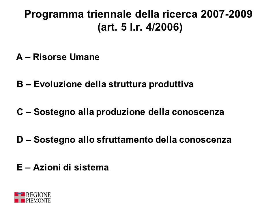 Programma triennale della ricerca 2007-2009 (art. 5 l.r. 4/2006) A – Risorse Umane B – Evoluzione della struttura produttiva C – Sostegno alla produzi