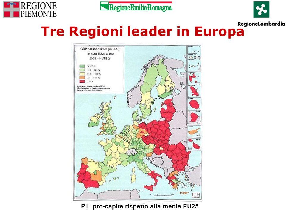 Tre Regioni leader in Europa PIL pro-capite rispetto alla media EU25