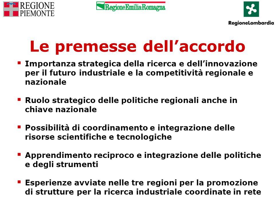 Le premesse dell'accordo  Importanza strategica della ricerca e dell'innovazione per il futuro industriale e la competitività regionale e nazionale 