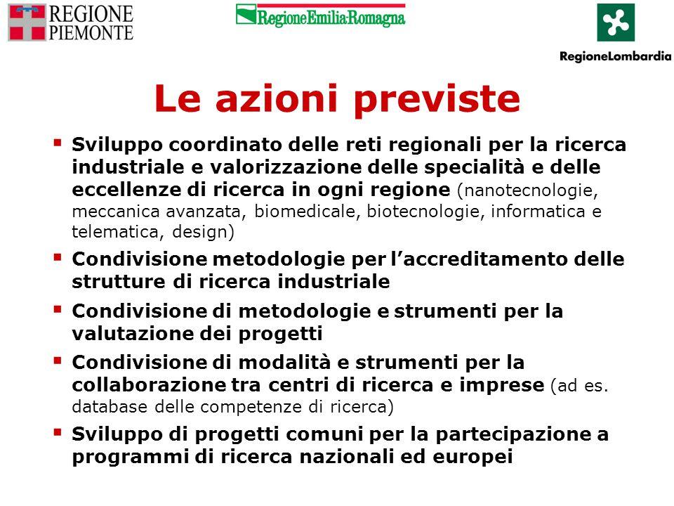  investe in ricerca l'1,7% del PIL (Italia 1,1%; UE15 -2%) ;  dispone di 380 laboratori dove lavorano oltre 6.000 ricercatori;  ha la più alta quota di spesa in ricerca da parte delle imprese (circa un quinto del totale nazionale);  è leader nelle produzioni manifatturiere ad alta e medio-alta tecnologia (12,4% degli addetti contro il 7,4% dell'Italia).