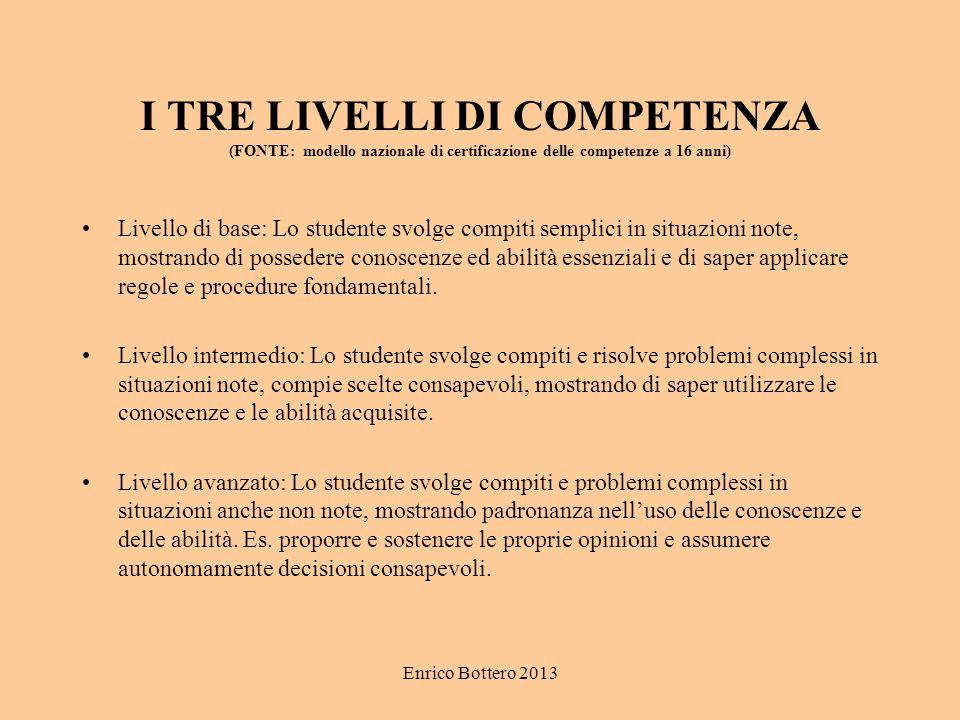 Enrico Bottero 2013 I TRE LIVELLI DI COMPETENZA (FONTE: modello nazionale di certificazione delle competenze a 16 anni) Livello di base: Lo studente s