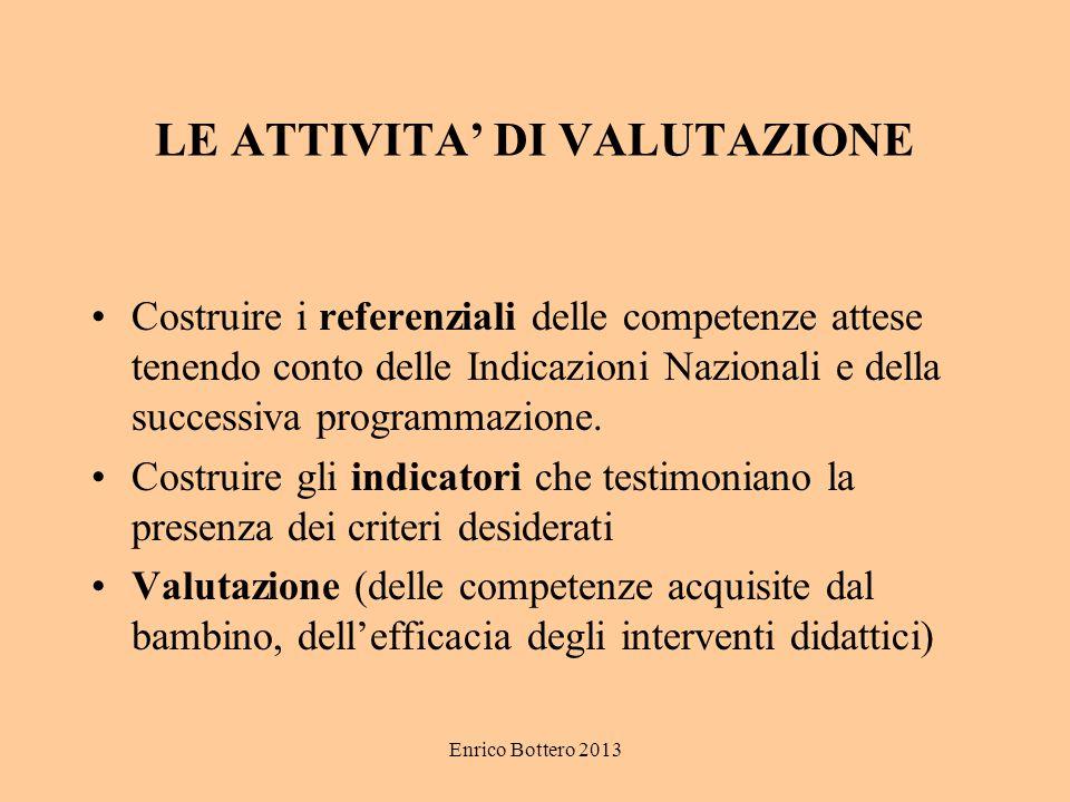 Enrico Bottero 2013 LE ATTIVITA' DI VALUTAZIONE Costruire i referenziali delle competenze attese tenendo conto delle Indicazioni Nazionali e della suc