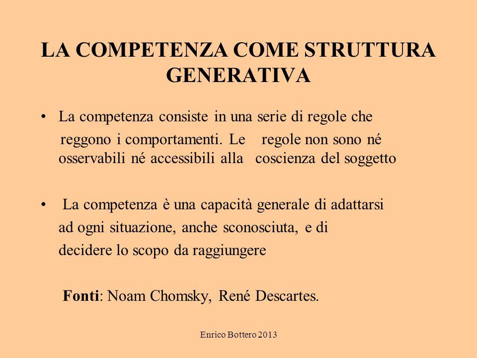 Enrico Bottero 2013 LA COMPETENZA COME STRUTTURA GENERATIVA La competenza consiste in una serie di regole che reggono i comportamenti. Le regole non s