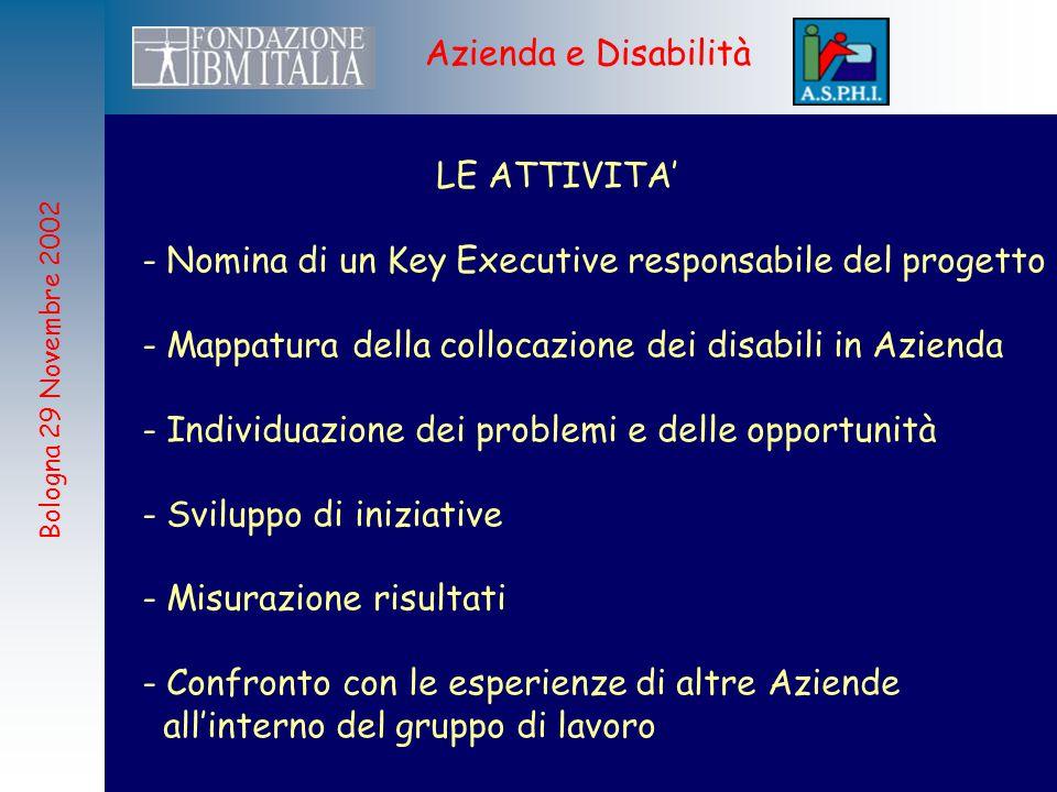 Bologna 29 Novembre 2002 Azienda e Disabilità LE ATTIVITA' - Nomina di un Key Executive responsabile del progetto - Mappatura della collocazione dei disabili in Azienda - Individuazione dei problemi e delle opportunità - Sviluppo di iniziative - Misurazione risultati - Confronto con le esperienze di altre Aziende all'interno del gruppo di lavoro