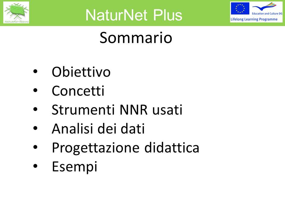 NaturNet Plus Obiettivo Rafforzare la consapevolezza dei potenziali impatti ambientali, sociali ed economici  progetti per lo sviluppo delle infrastrutture Insegnare a selezionare, estrarre ed interpetrare informazioni geografiche Fare conoscere la complessa natura interattiva dei componenti multidisciplinari dello sviluppo sostenibile