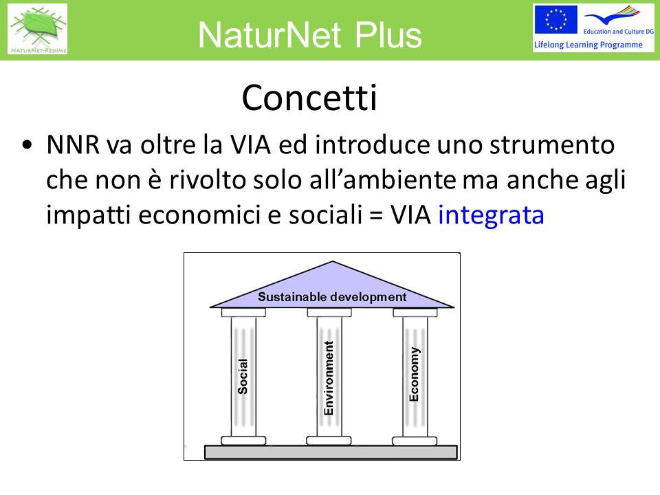 NaturNet Plus Concetti NNR va oltre la VIA ed introduce uno strumento che non è rivolto solo all'ambiente ma anche agli impatti economici e sociali = VIA integrata