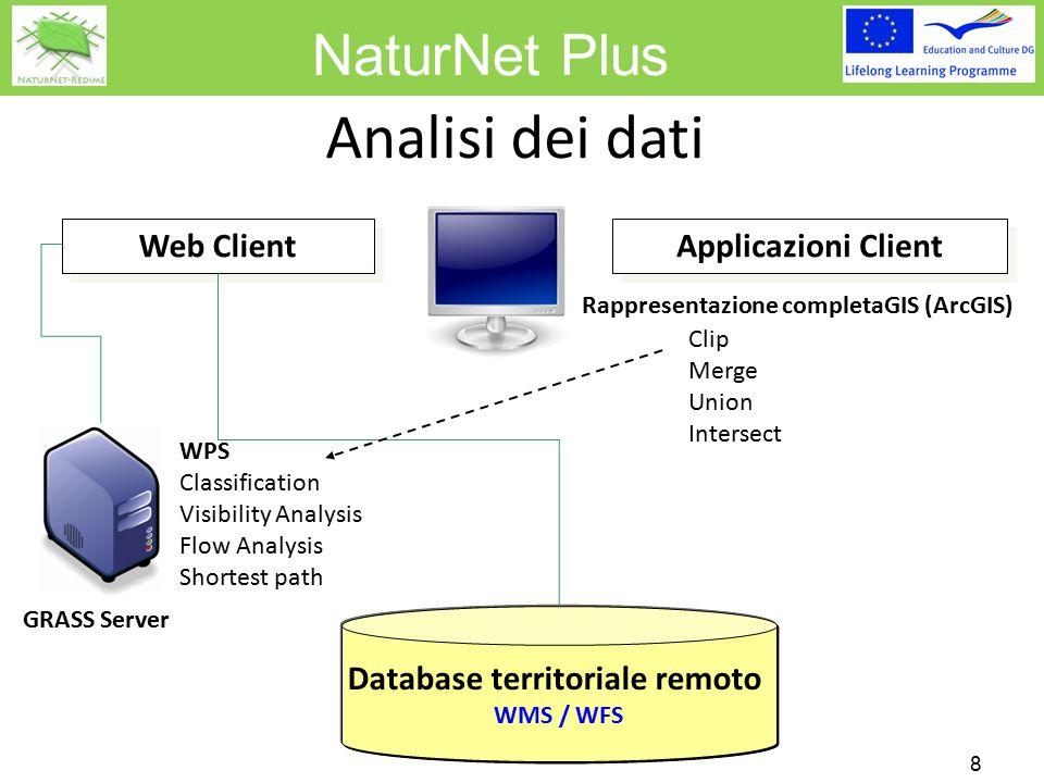 NaturNet Plus 9 Introduzione VIA I parametri della sostenibilità Definizione dei parametri, Funzione dei parametri, Impatti diretti, Impatti indiretti, Legislazione, problematiche correnti Trovare e gestire informazioni Cercare informazioni utilizzando MICKA Affinare la ricerca con Thesaurus Acquisizione dati/Verifica (Componente Mobile) Gestione dati con MapMan Realizzare progetti GIS con MapMan Cercare informazioni utilizzando MICKA Affinare la ricerca con Thesaurus Acquisizione dati/Verifica (Componente Mobile) Gestione dati con MapMan Realizzare progetti GIS con MapMan Progettazione didattica 1 2 3