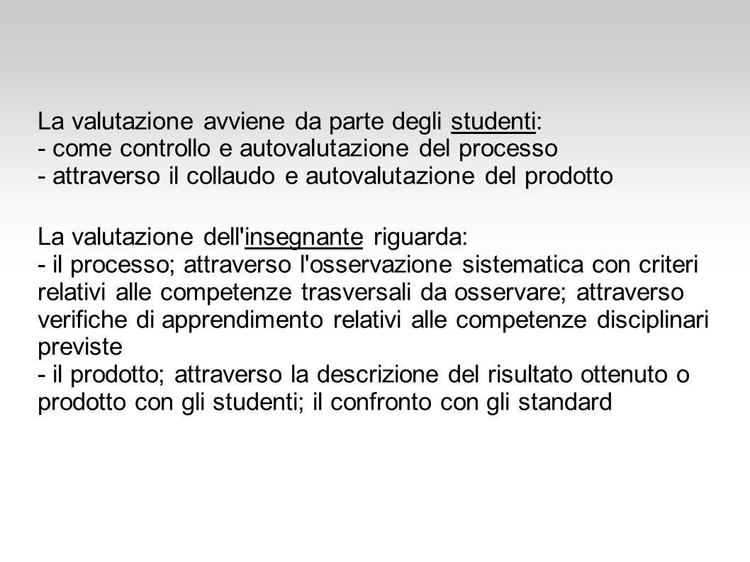 La valutazione avviene da parte degli studenti: - come controllo e autovalutazione del processo - attraverso il collaudo e autovalutazione del prodott