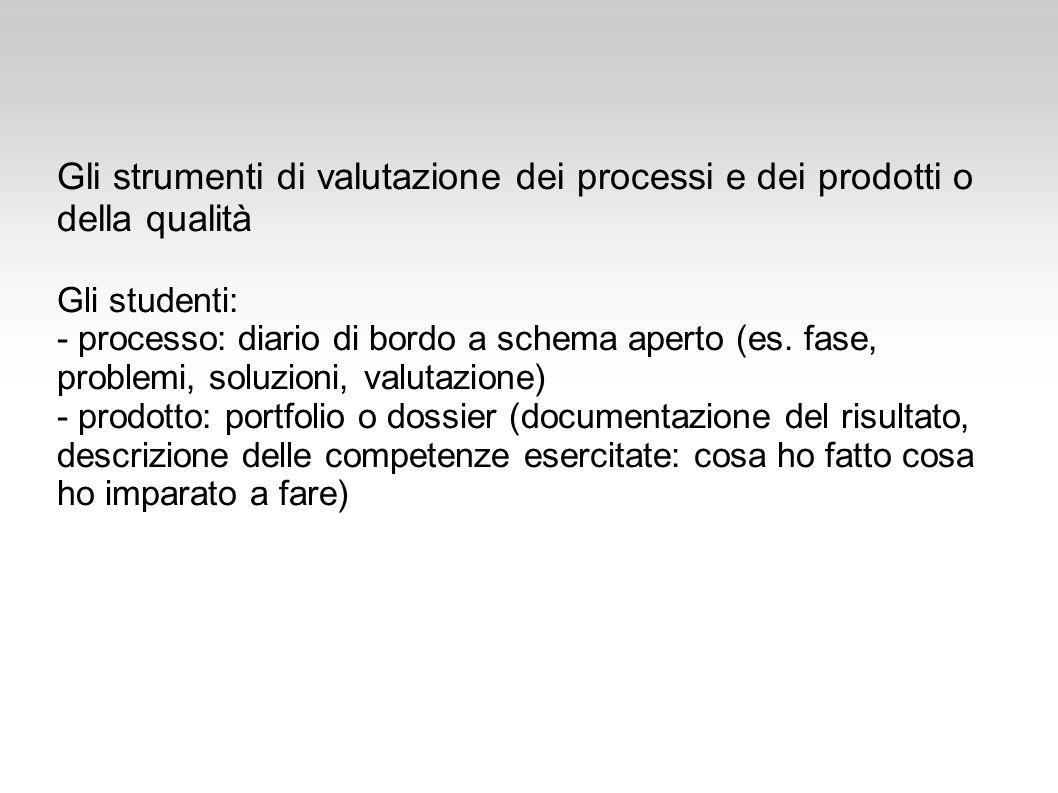 Gli strumenti di valutazione dei processi e dei prodotti o della qualità Gli studenti: - processo: diario di bordo a schema aperto (es. fase, problemi