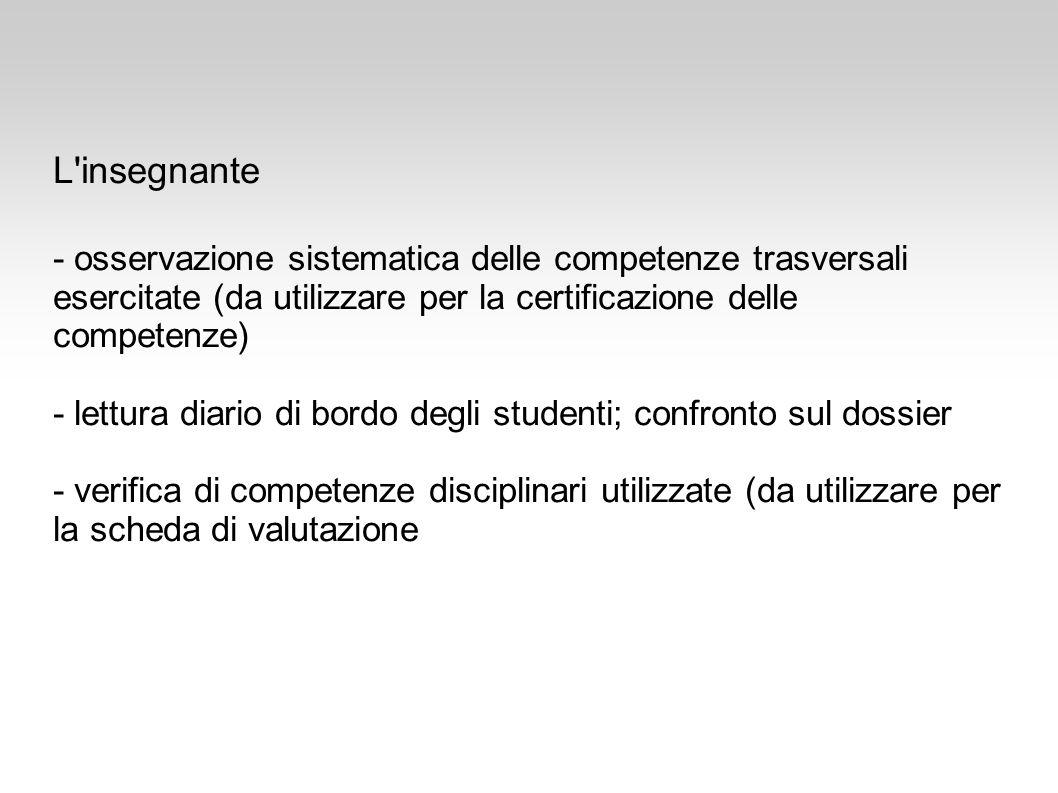 L'insegnante - osservazione sistematica delle competenze trasversali esercitate (da utilizzare per la certificazione delle competenze) - lettura diari