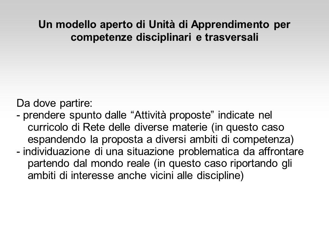 """Un modello aperto di Unità di Apprendimento per competenze disciplinari e trasversali Da dove partire: - prendere spunto dalle """"Attività proposte"""" ind"""