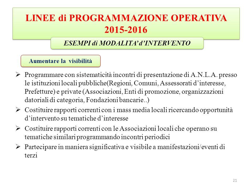 LINEE di PROGRAMMAZIONE OPERATIVA 2015-2016  Programmare con sistematicità incontri di presentazione di A.N.L.A.