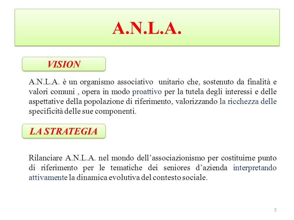 A.N.L.A. A.N.L.A.
