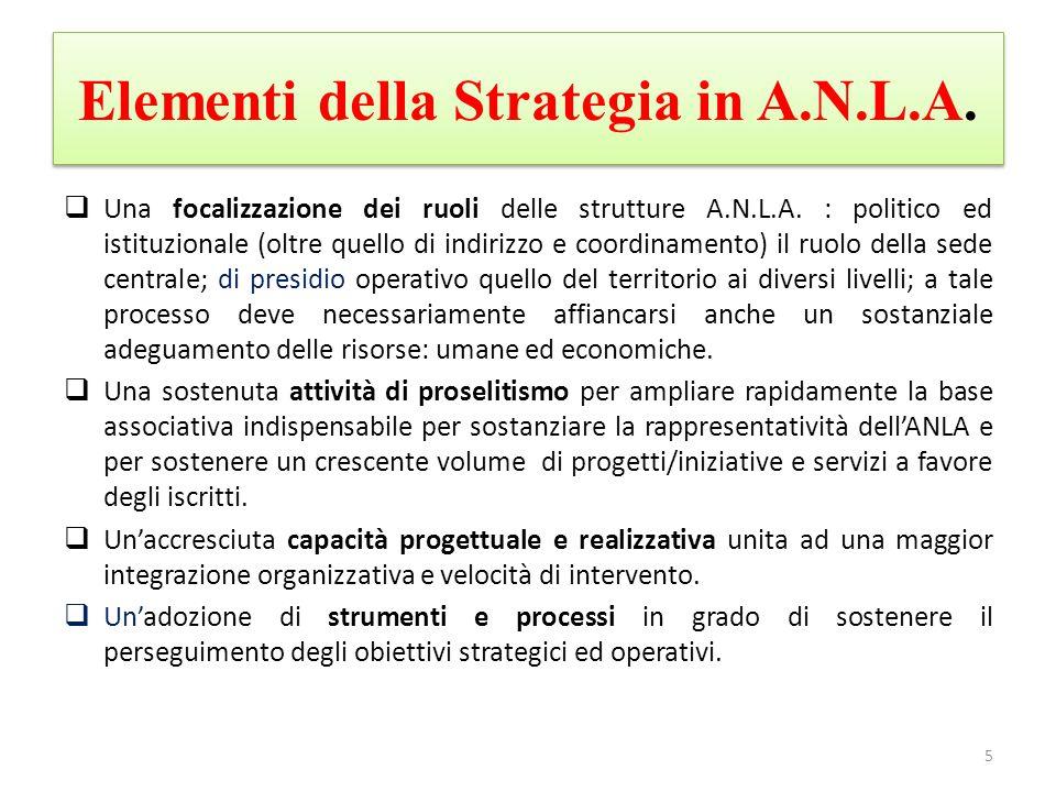 Elementi della Strategia in A.N.L.A.  Una focalizzazione dei ruoli delle strutture A.N.L.A.
