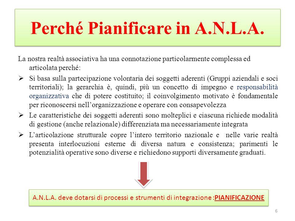 IL PROCESSO di PIANIFICAZIONE in A.N.L.A  Semplice nella struttura, nelle regole e nelle modalità operative.
