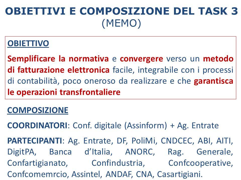 OBIETTIVI E COMPOSIZIONE DEL TASK 3 (MEMO) OBIETTIVO Semplificare la normativa e convergere verso un metodo di fatturazione elettronica facile, integr