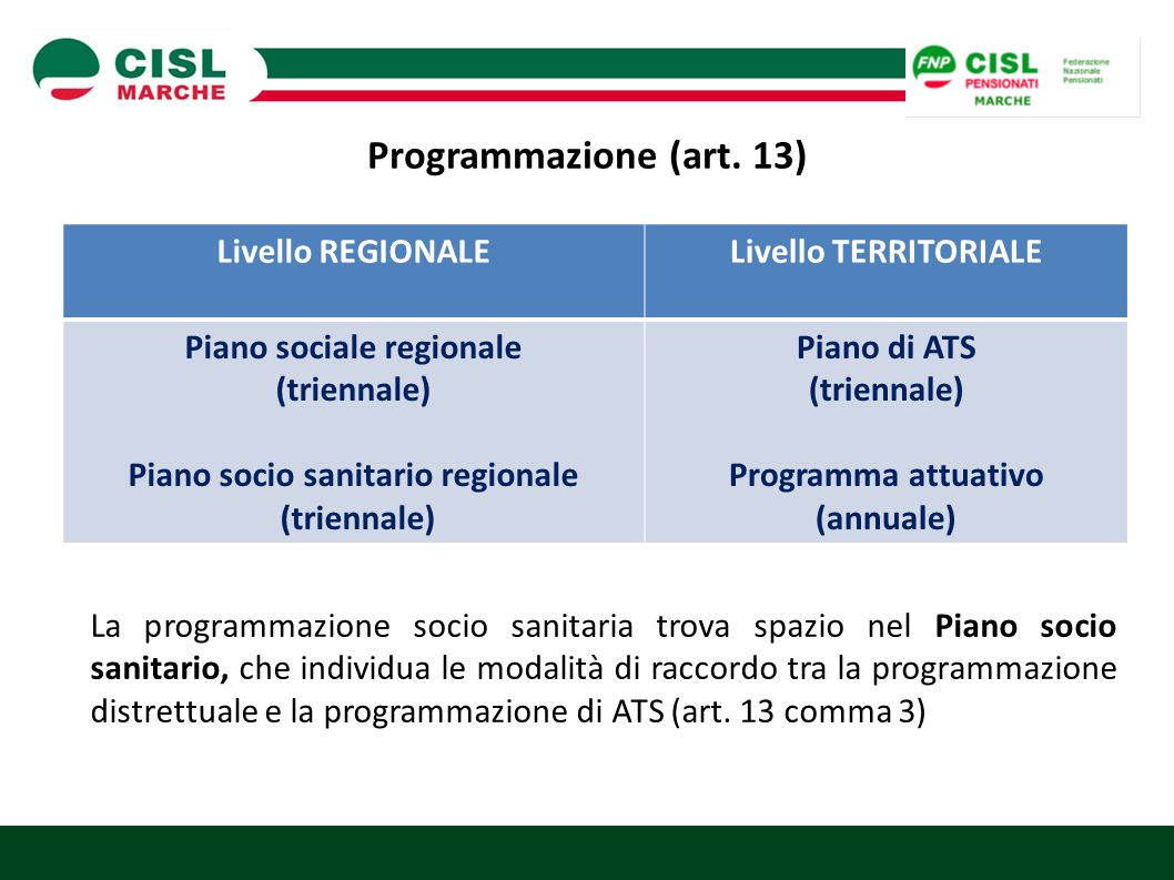 Programmazione (art. 13) Livello REGIONALELivello TERRITORIALE Piano sociale regionale (triennale) Piano socio sanitario regionale (triennale) Piano d