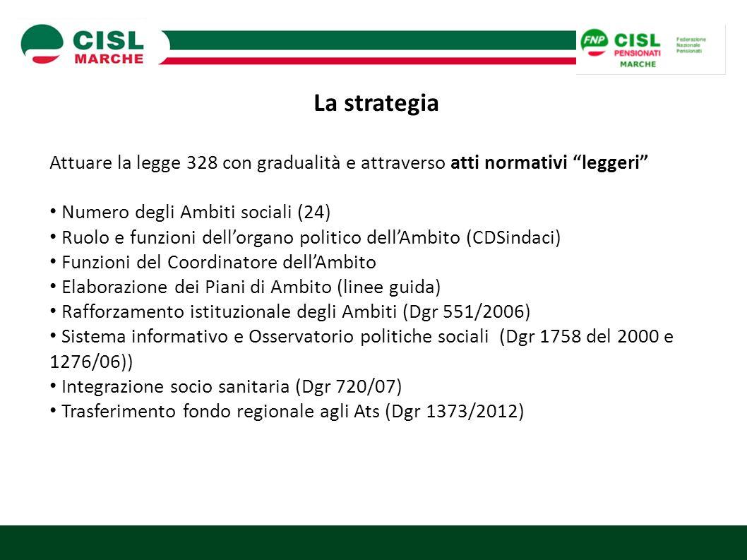 La strategia Attuare la legge 328 con gradualità e attraverso atti normativi leggeri Numero degli Ambiti sociali (24) Ruolo e funzioni dell'organo politico dell'Ambito (CDSindaci) Funzioni del Coordinatore dell'Ambito Elaborazione dei Piani di Ambito (linee guida) Rafforzamento istituzionale degli Ambiti (Dgr 551/2006) Sistema informativo e Osservatorio politiche sociali (Dgr 1758 del 2000 e 1276/06)) Integrazione socio sanitaria (Dgr 720/07) Trasferimento fondo regionale agli Ats (Dgr 1373/2012)