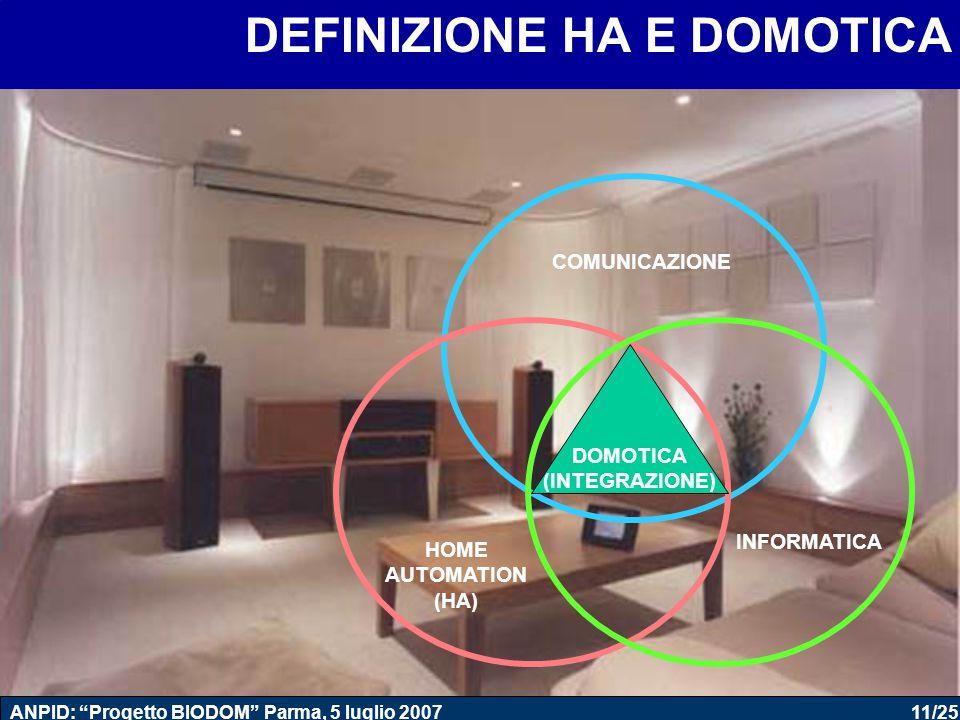 11/25 ANPID: Progetto BIODOM Parma, 5 luglio 2007 DEFINIZIONE HA E DOMOTICA DOMOTICA (INTEGRAZIONE) COMUNICAZIONE INFORMATICA HOME AUTOMATION (HA)