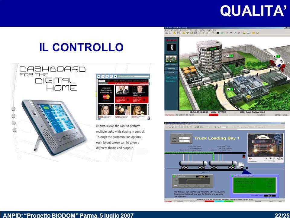 """22/25 ANPID: """"Progetto BIODOM"""" Parma, 5 luglio 2007 QUALITA' IL CONTROLLO"""