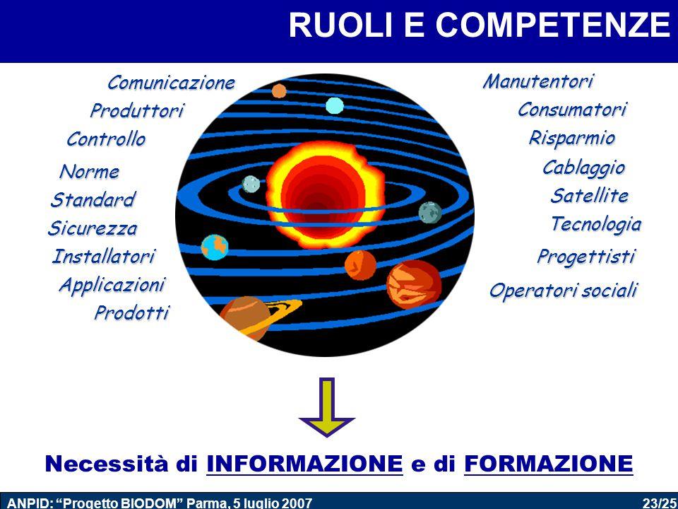"""23/25 ANPID: """"Progetto BIODOM"""" Parma, 5 luglio 2007 Produttori Consumatori Tecnologia ProgettistiInstallatori Manutentori Cablaggio Norme Standard Pro"""