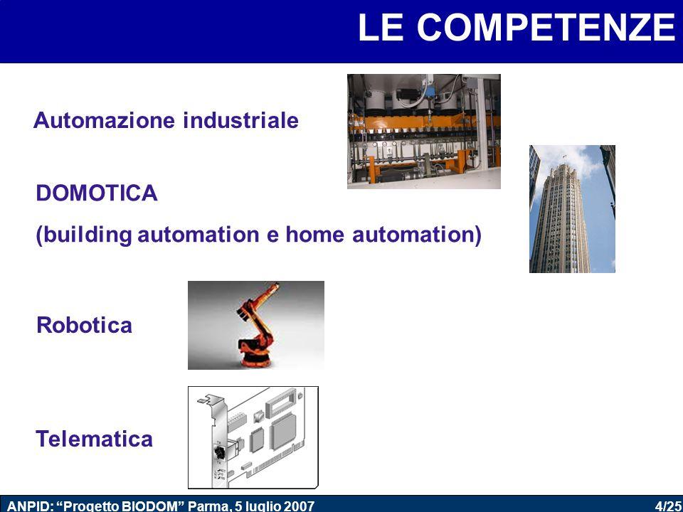 """4/25 ANPID: """"Progetto BIODOM"""" Parma, 5 luglio 2007 LE COMPETENZE Automazione industriale DOMOTICA (building automation e home automation) Robotica Tel"""