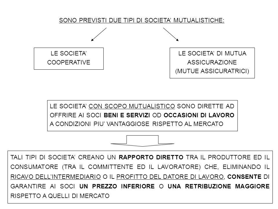 SONO PREVISTI DUE TIPI DI SOCIETA' MUTUALISTICHE: LE SOCIETA' COOPERATIVE LE SOCIETA' DI MUTUA ASSICURAZIONE (MUTUE ASSICURATRICI) LE SOCIETA' CON SCO