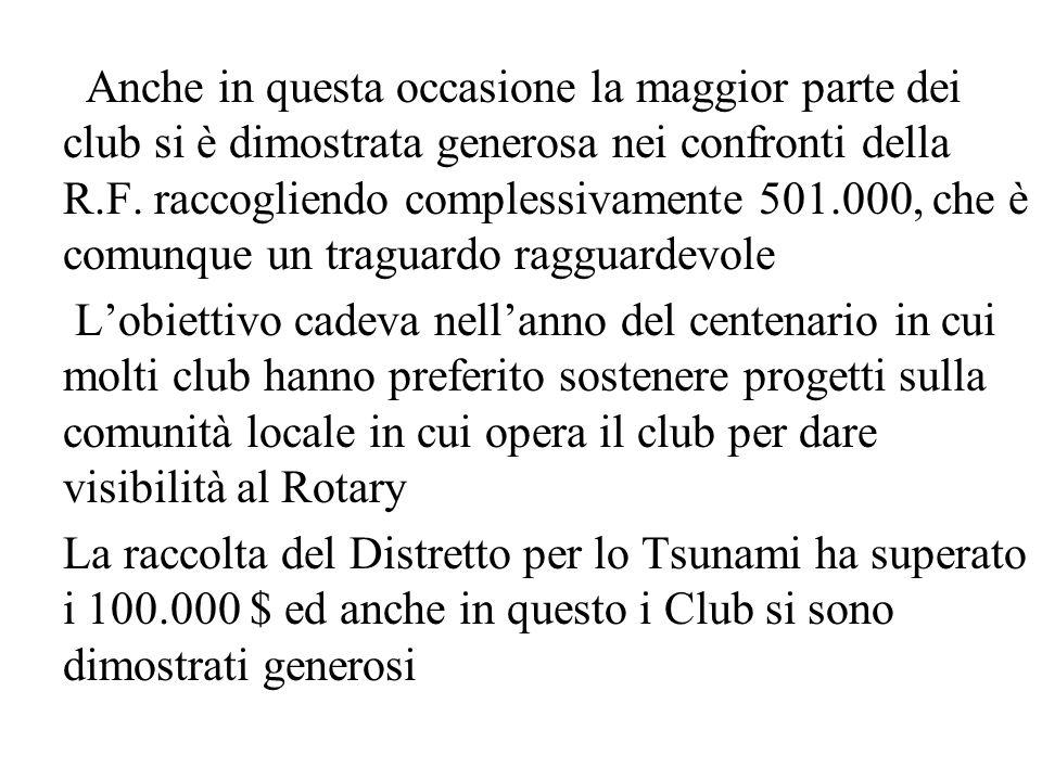 Anche in questa occasione la maggior parte dei club si è dimostrata generosa nei confronti della R.F.