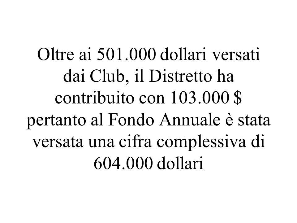Oltre ai 501.000 dollari versati dai Club, il Distretto ha contribuito con 103.000 $ pertanto al Fondo Annuale è stata versata una cifra complessiva di 604.000 dollari