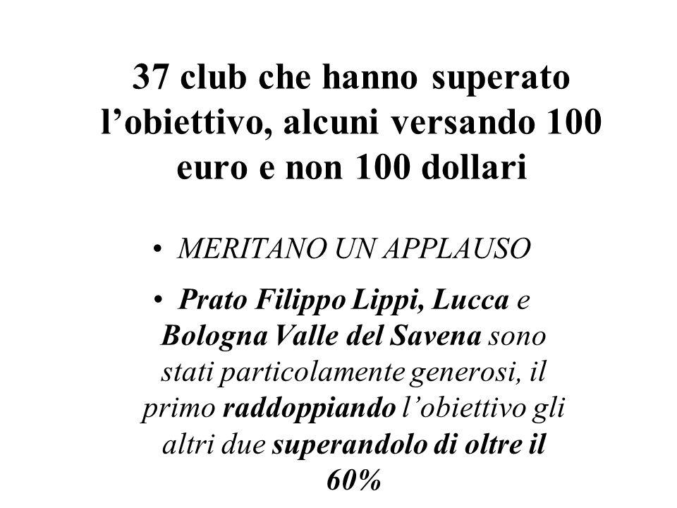 37 club che hanno superato l'obiettivo, alcuni versando 100 euro e non 100 dollari MERITANO UN APPLAUSO Prato Filippo Lippi, Lucca e Bologna Valle del Savena sono stati particolamente generosi, il primo raddoppiando l'obiettivo gli altri due superandolo di oltre il 60%
