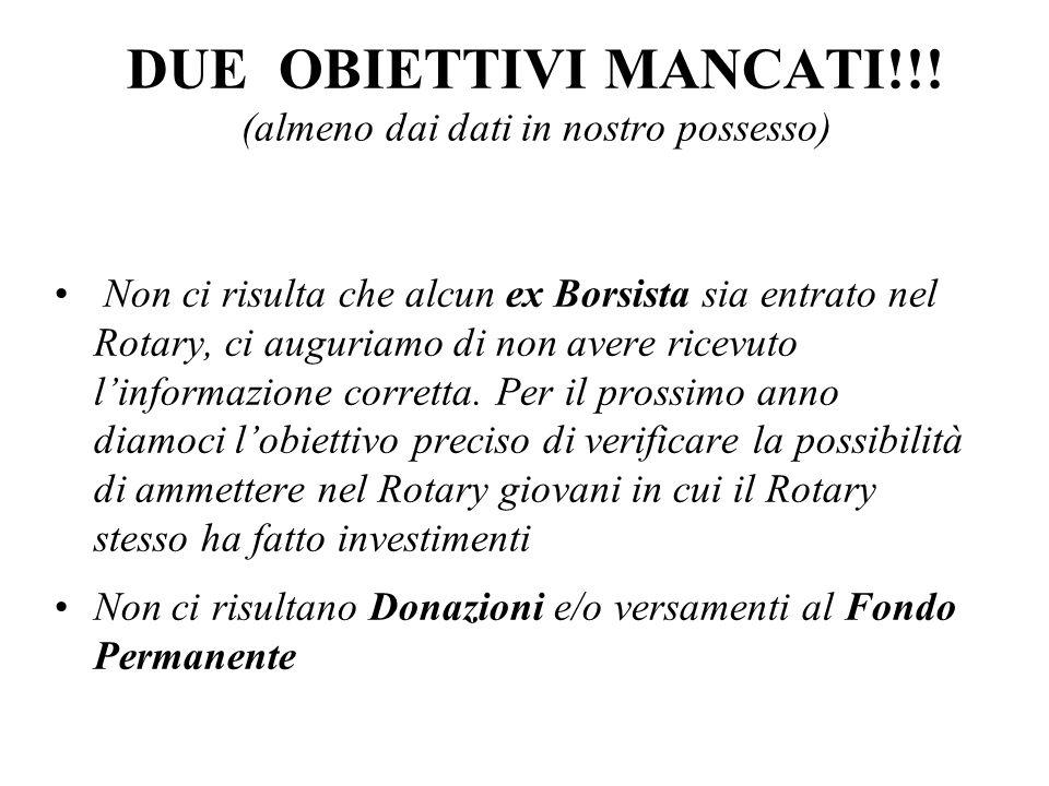 DUE OBIETTIVI MANCATI!!.