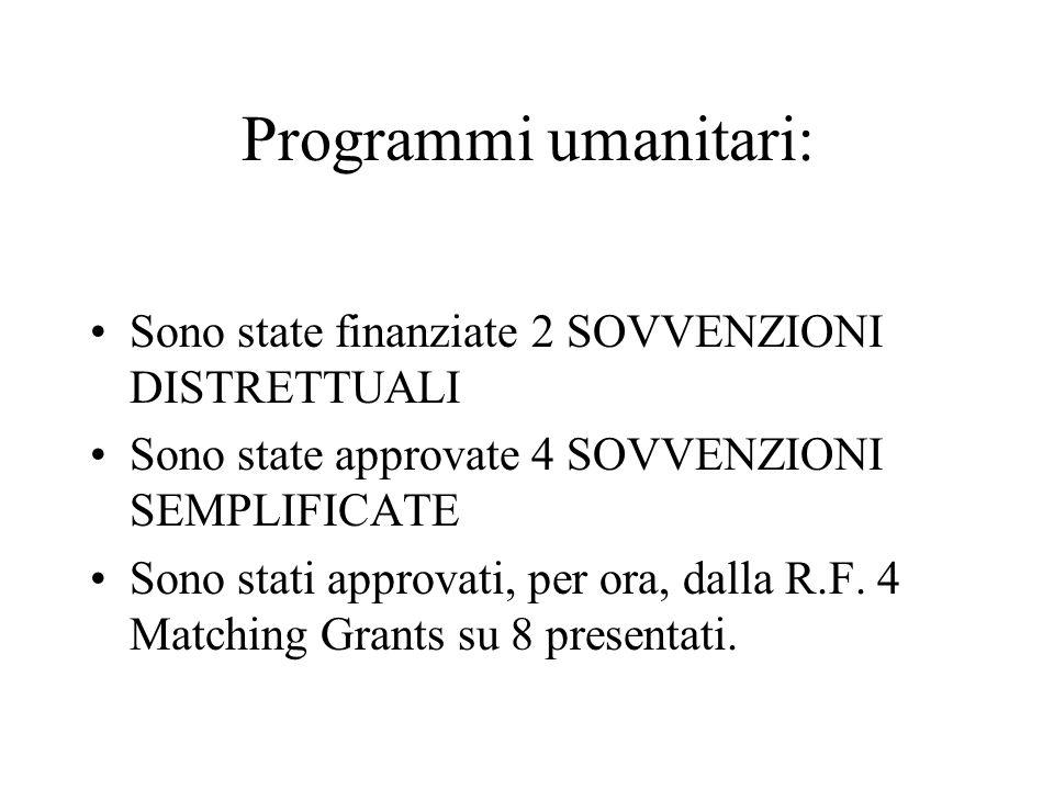 Programmi umanitari: Sono state finanziate 2 SOVVENZIONI DISTRETTUALI Sono state approvate 4 SOVVENZIONI SEMPLIFICATE Sono stati approvati, per ora, dalla R.F.