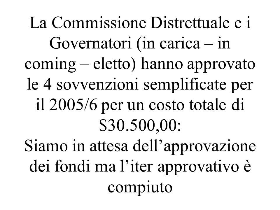 La Commissione Distrettuale e i Governatori (in carica – in coming – eletto) hanno approvato le 4 sovvenzioni semplificate per il 2005/6 per un costo totale di $30.500,00: Siamo in attesa dell'approvazione dei fondi ma l'iter approvativo è compiuto