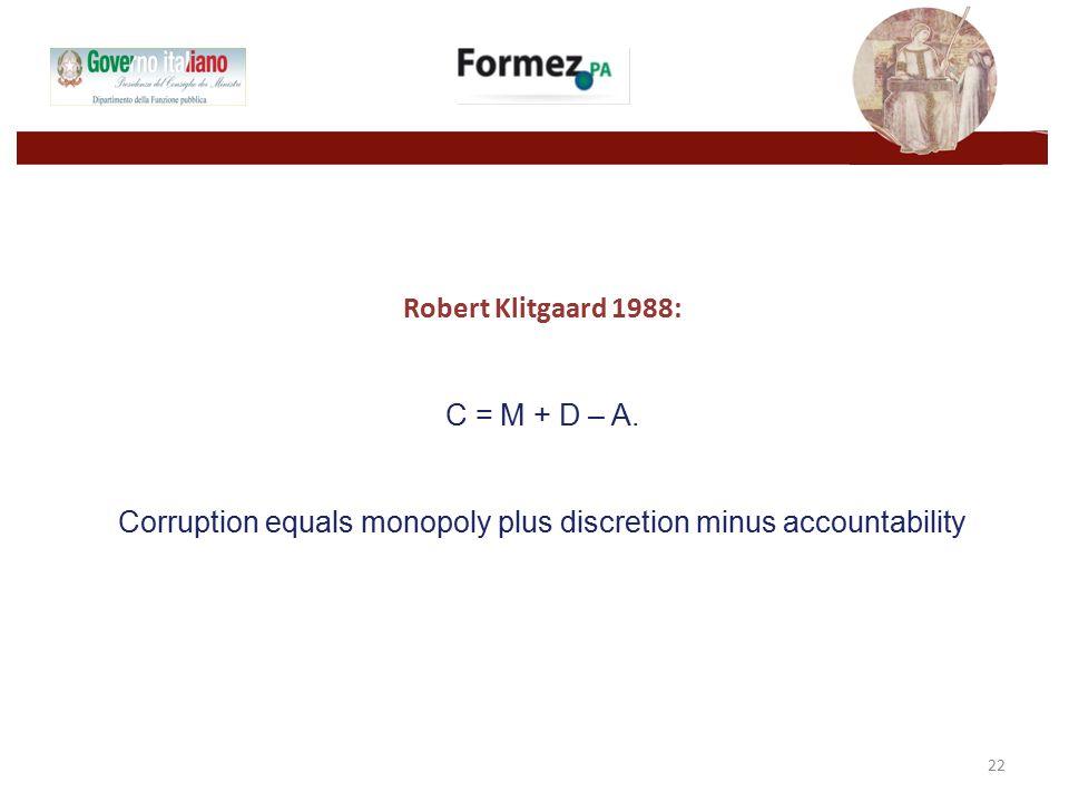 Robert Klitgaard 1988: C = M + D – A.