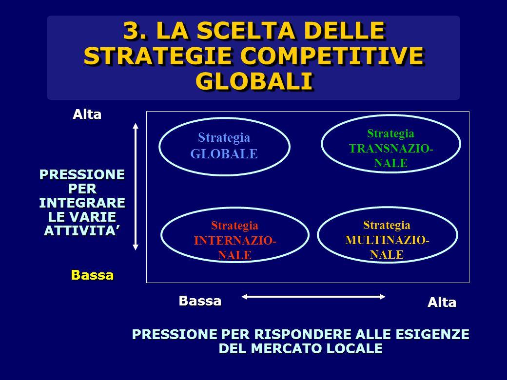 3. LA SCELTA DELLE STRATEGIE COMPETITIVE GLOBALI Strategia GLOBALE Strategia TRANSNAZIO- NALE Strategia INTERNAZIO- NALE PRESSIONE PER RISPONDERE ALLE