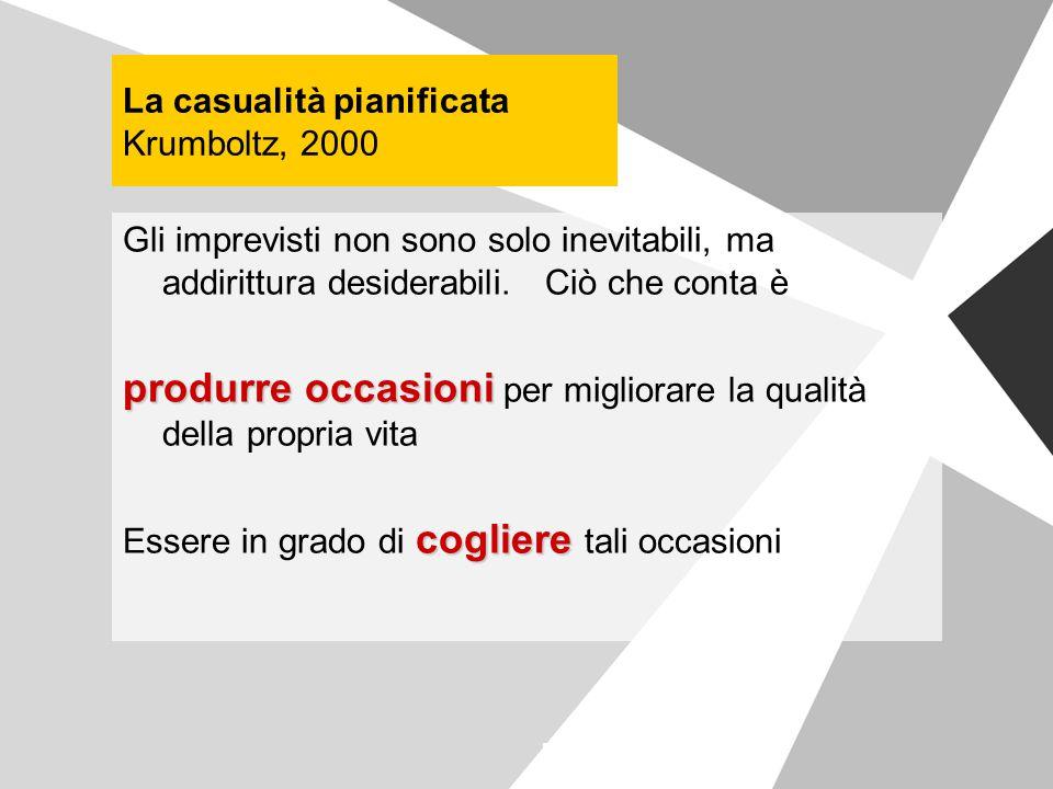 La casualità pianificata Krumboltz, 2000 Gli imprevisti non sono solo inevitabili, ma addirittura desiderabili. Ciò che conta è produrre occasioni pro