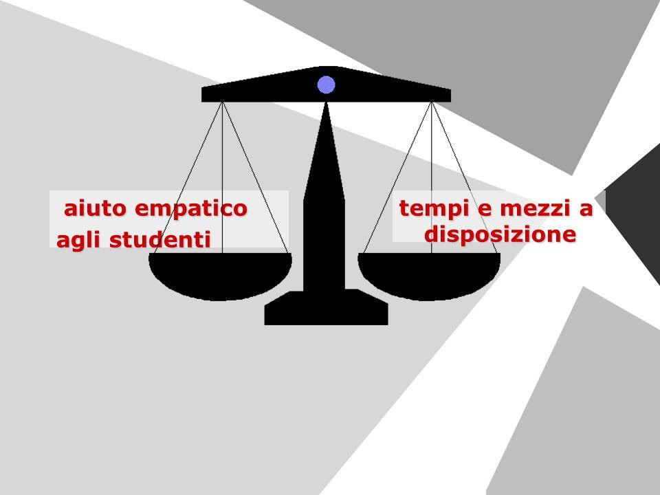 aiuto empatico aiuto empatico agli studenti tempi e mezzi a disposizione
